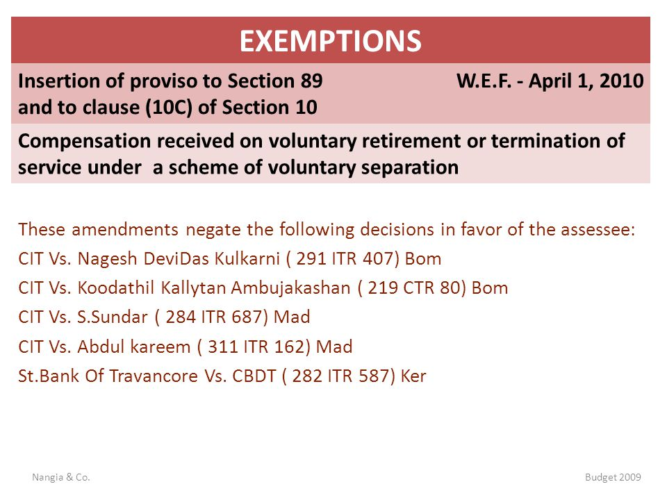 EXEMPTIONS Insertion of proviso to Section 89