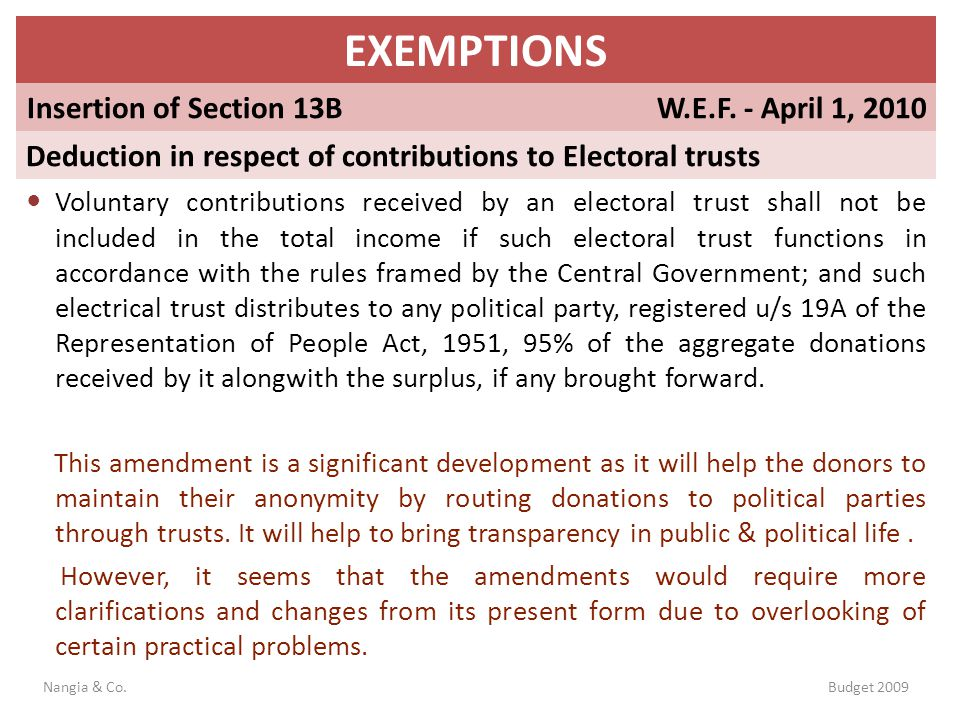 EXEMPTIONS Insertion of Section 13B W.E.F. - April 1, 2010