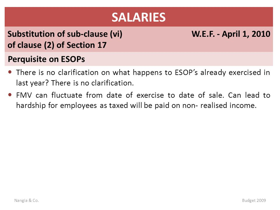 SALARIES Substitution of sub-clause (vi) of clause (2) of Section 17