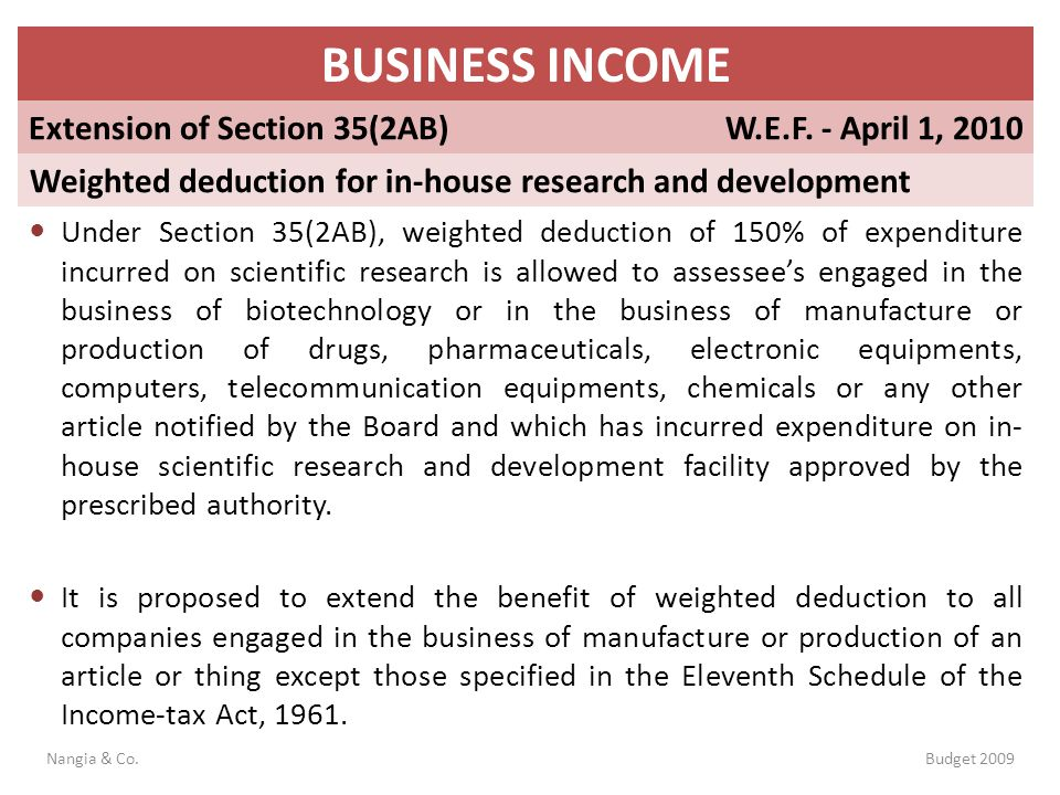 BUSINESS INCOME Extension of Section 35(2AB) W.E.F. - April 1, 2010