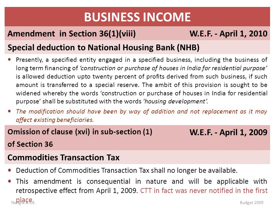 BUSINESS INCOME Amendment in Section 36(1)(viii)