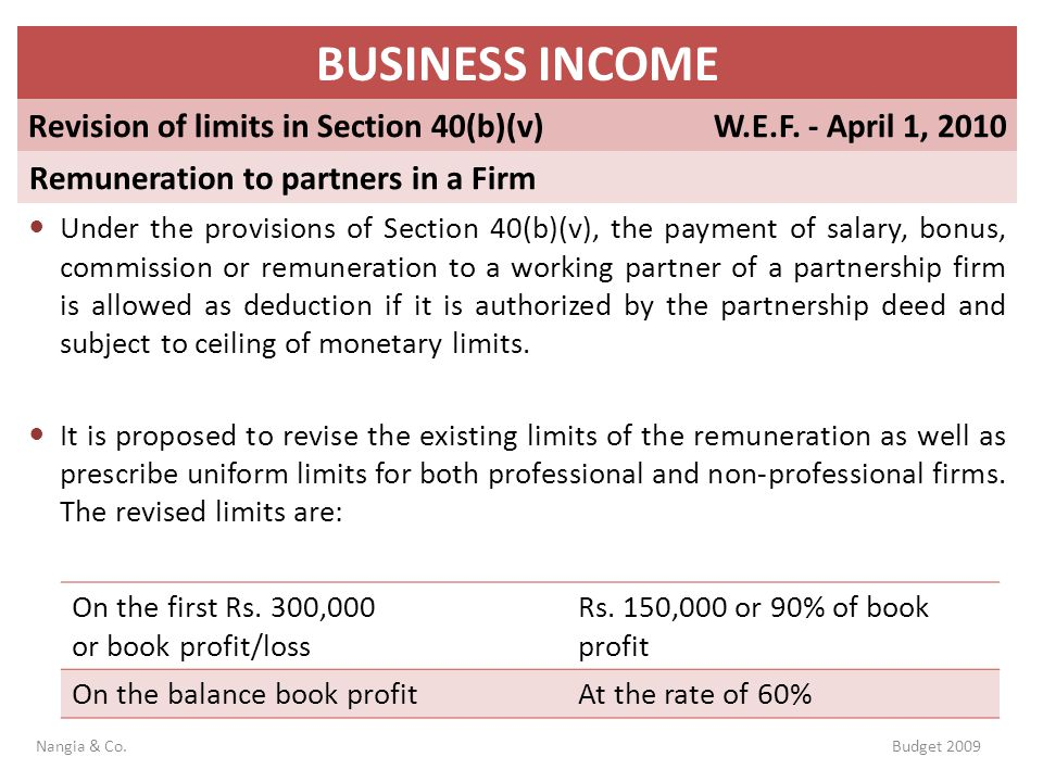 BUSINESS INCOME Revision of limits in Section 40(b)(v)