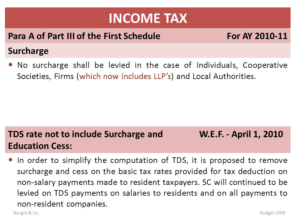 INCOME TAX Para A of Part III of the First Schedule For AY 2010-11