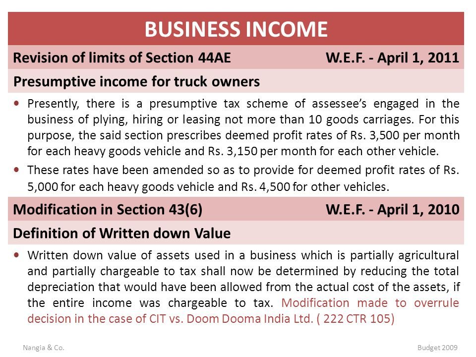 BUSINESS INCOME Revision of limits of Section 44AE