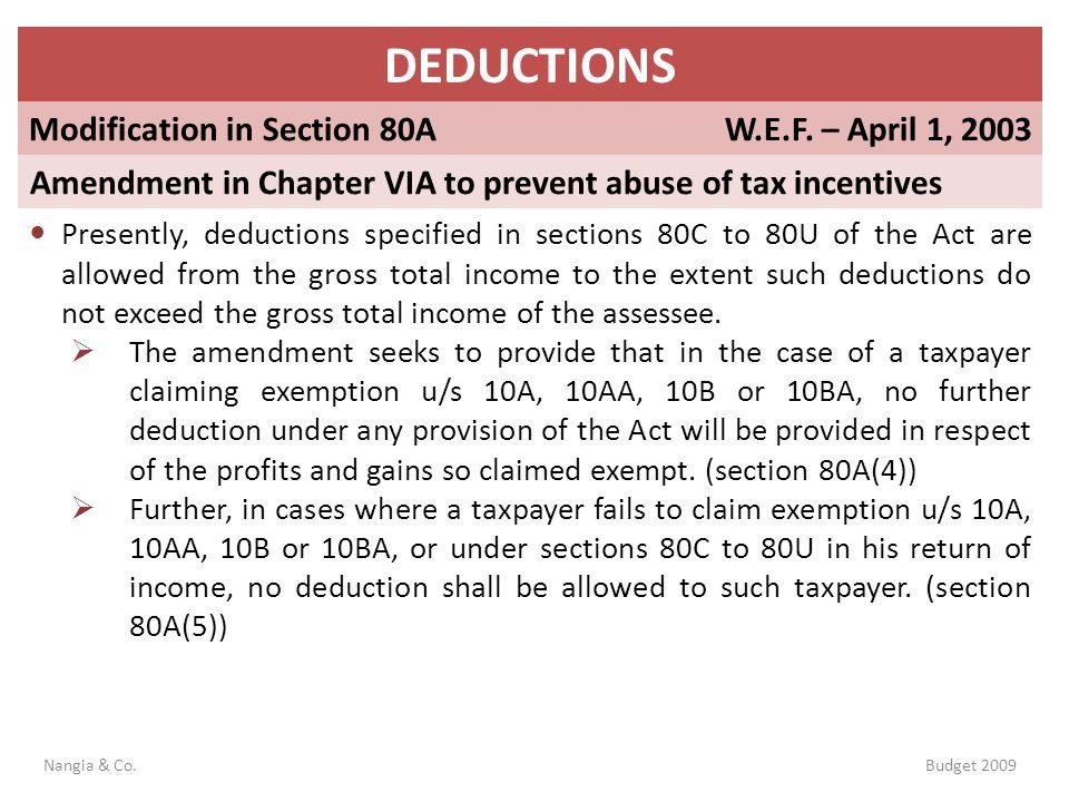 DEDUCTIONS Modification in Section 80A W.E.F. – April 1, 2003