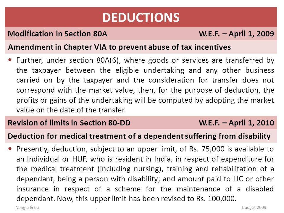 DEDUCTIONS Modification in Section 80A W.E.F. – April 1, 2009