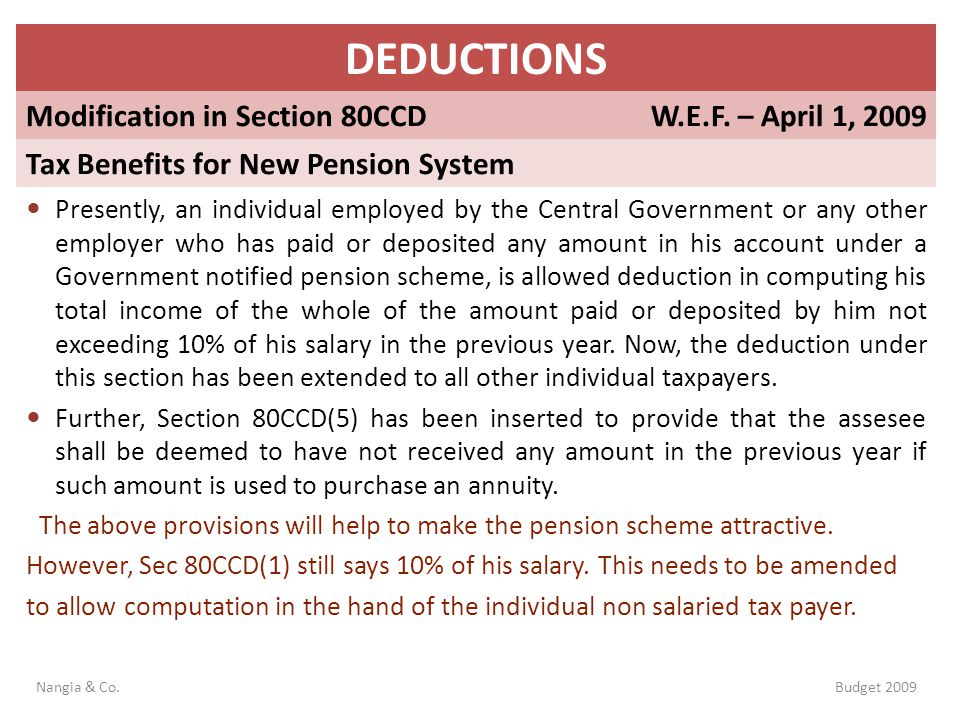 DEDUCTIONS Modification in Section 80CCD W.E.F. – April 1, 2009