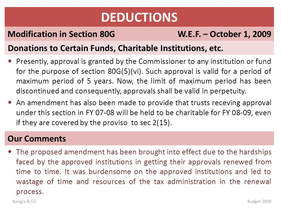 DEDUCTIONS Modification in Section 80G W.E.F. – October 1, 2009