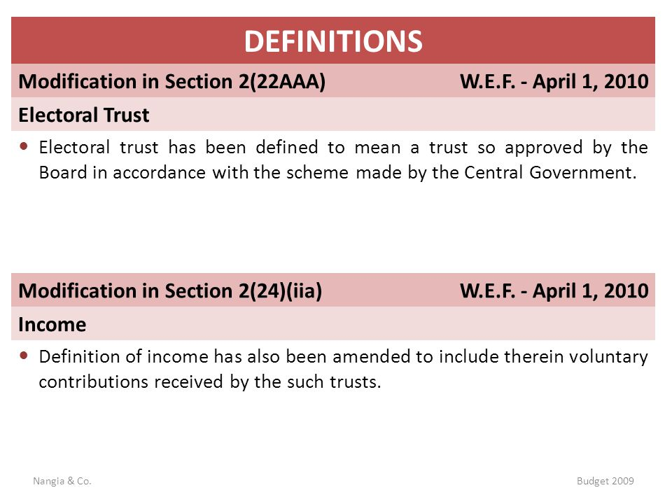 DEFINITIONS Modification in Section 2(22AAA) W.E.F. - April 1, 2010