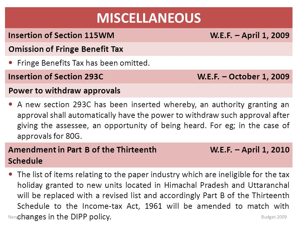 MISCELLANEOUS Insertion of Section 115WM W.E.F. – April 1, 2009