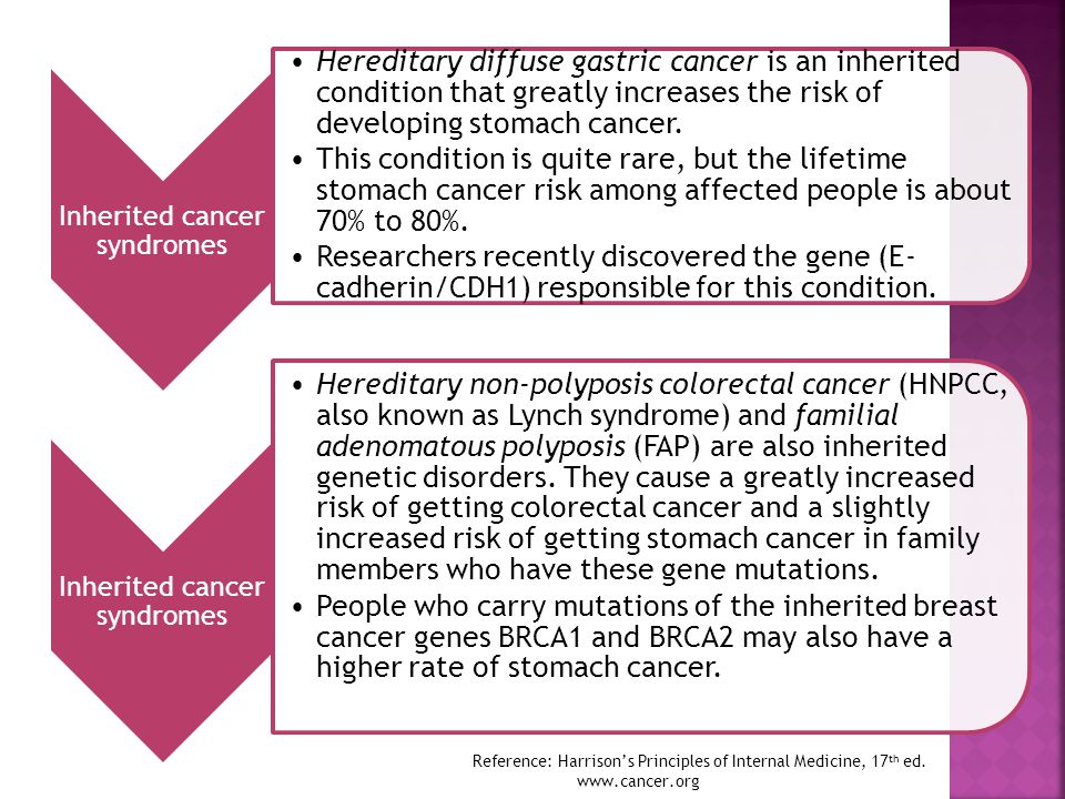 Inherited cancer syndromes