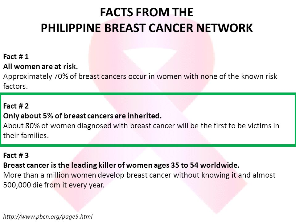 PHILIPPINE BREAST CANCER NETWORK