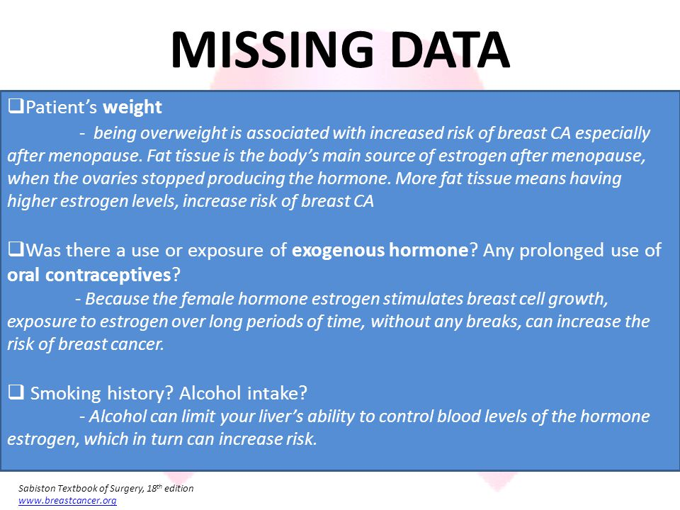 MISSING DATA Patient's weight
