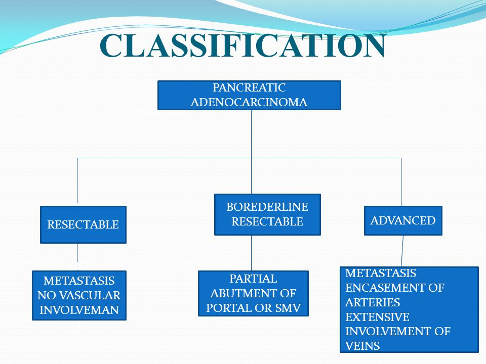 CLASSIFICATION PANCREATIC ADENOCARCINOMA BOREDERLINE RESECTABLE