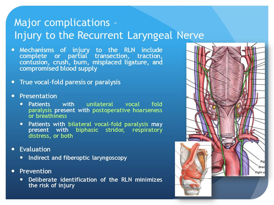 Major complications – Injury to the Recurrent Laryngeal Nerve