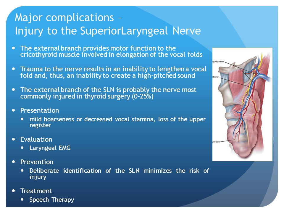 Major complications – Injury to the SuperiorLaryngeal Nerve