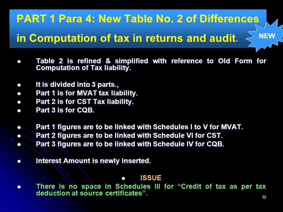 PART 1 Para 4: New Table No. 2 of Differences in Computation of tax in returns and audit.