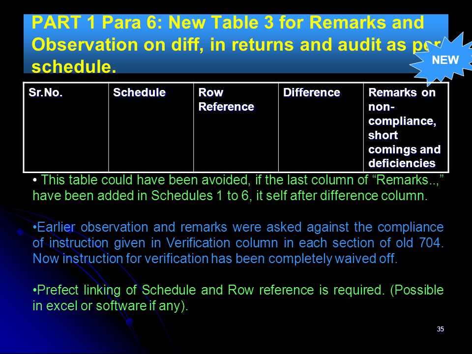 PART 1 Para 6: New Table 3 for Remarks and Observation on diff, in returns and audit as per schedule.