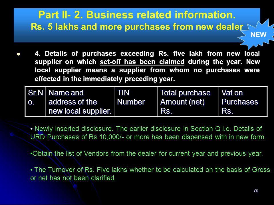 Part II- 2. Business related information. Rs
