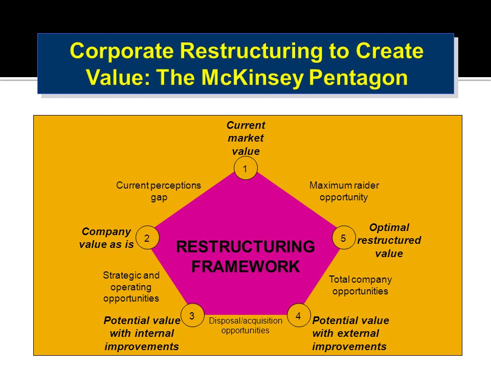 value creation through corporate restructuring Corporate divestitures have increasingly gained legitimacy as a strategic option that can also maximize a firm's equity value however, their sources of value.