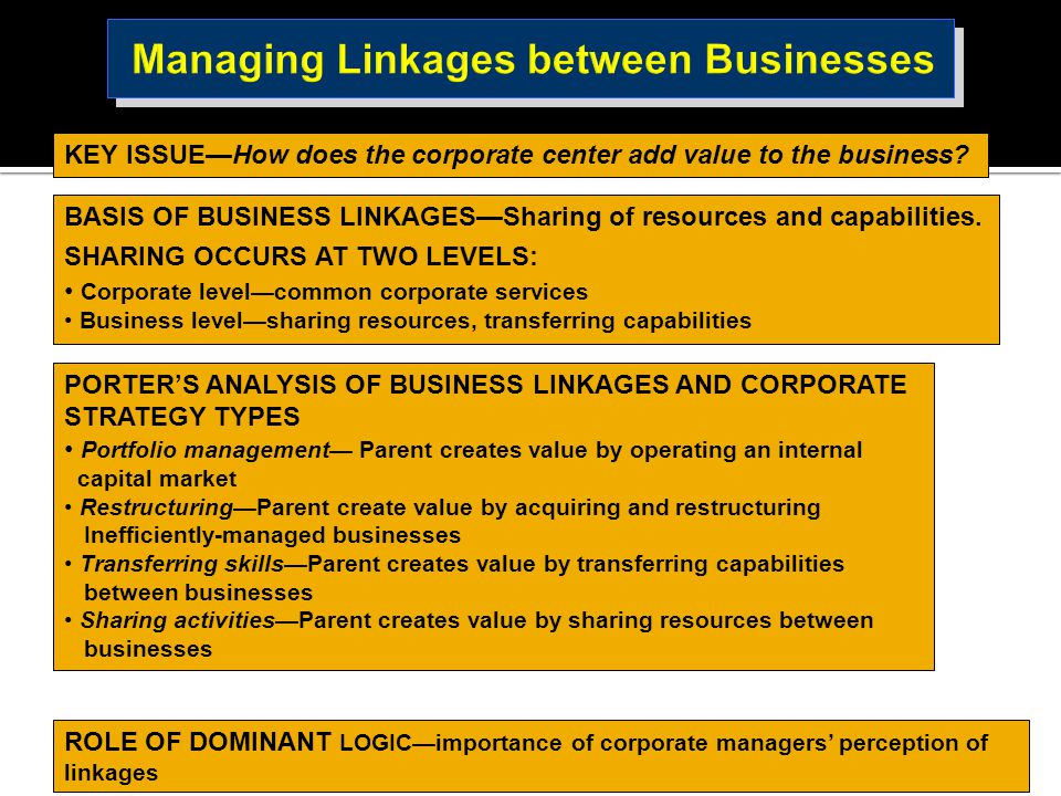 explain the linkages between business strategy There are many approaches for developing a knowledge management strategy lack of knowledge sharing between related business units.