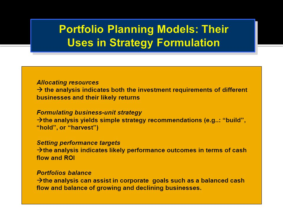Portfolio Planning Models: Their Uses in Strategy Formulation