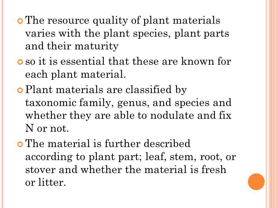 The resource quality of plant materials varies with the plant species, plant parts and their maturity