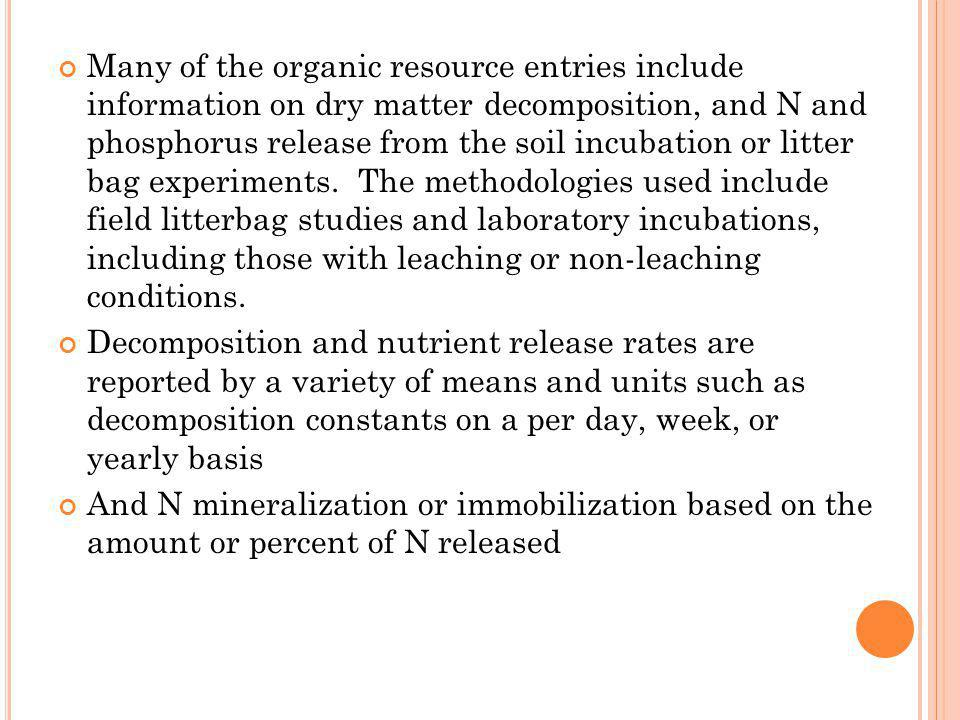 Many of the organic resource entries include information on dry matter decomposition, and N and phosphorus release from the soil incubation or litter bag experiments. The methodologies used include field litterbag studies and laboratory incubations, including those with leaching or non-leaching conditions.