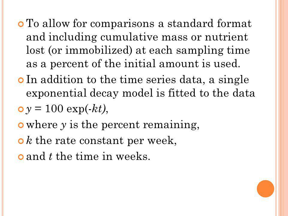 To allow for comparisons a standard format and including cumulative mass or nutrient lost (or immobilized) at each sampling time as a percent of the initial amount is used.
