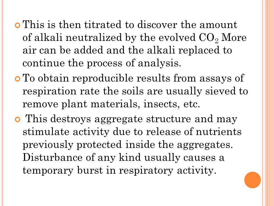 This is then titrated to discover the amount of alkali neutralized by the evolved CO2 More air can be added and the alkali replaced to continue the process of analysis.