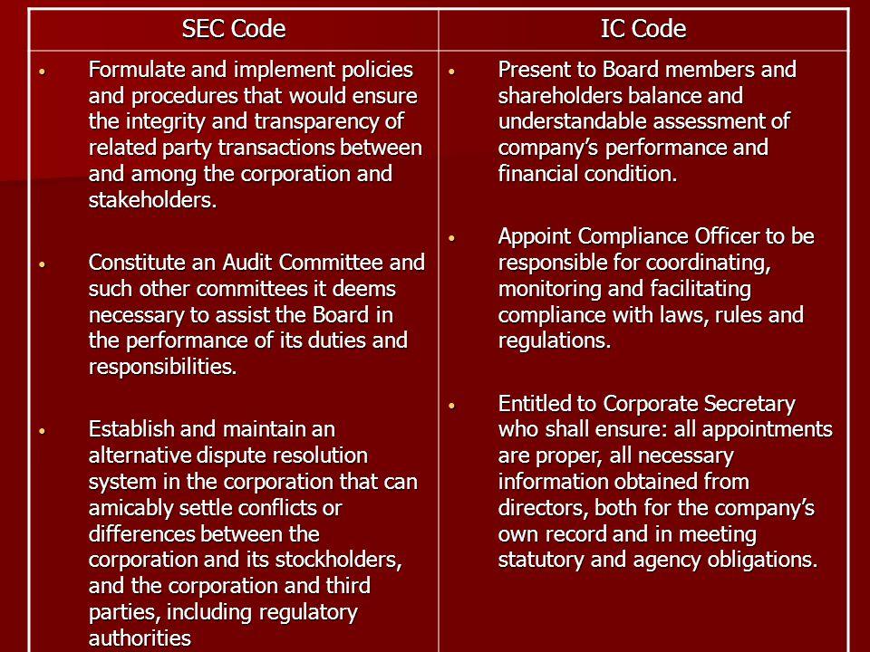 SEC Code IC Code.