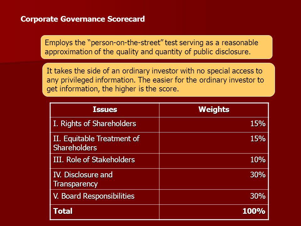 Corporate Governance Scorecard