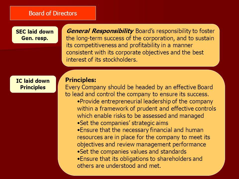 IC laid down Principles