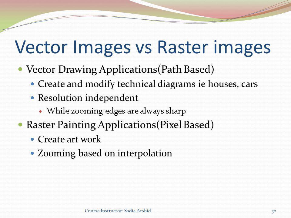 Vector Images vs Raster images