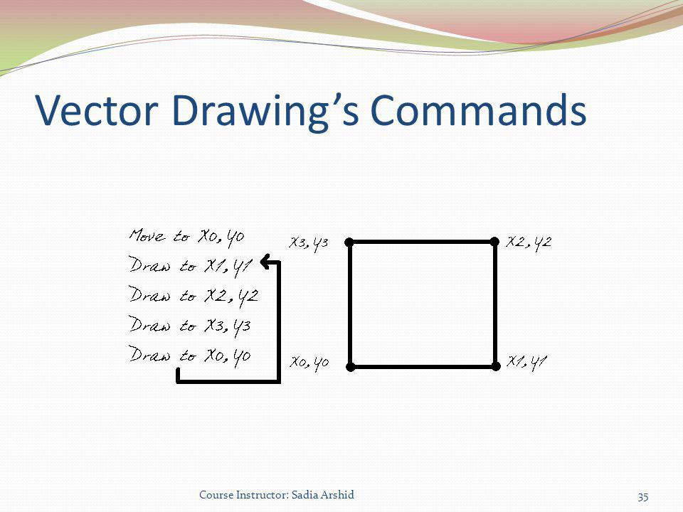 Vector Drawing's Commands