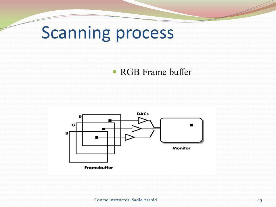 Scanning process RGB Frame buffer Course Instructor: Sadia Arshid
