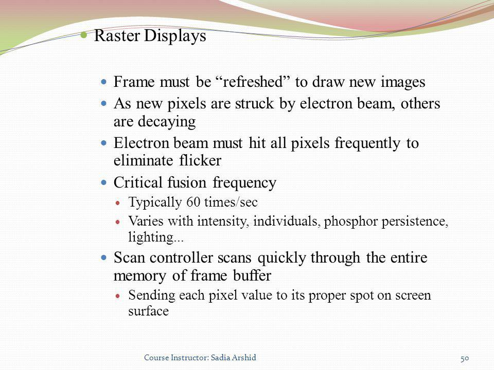 Raster Displays Frame must be refreshed to draw new images