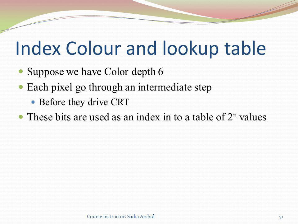 Index Colour and lookup table