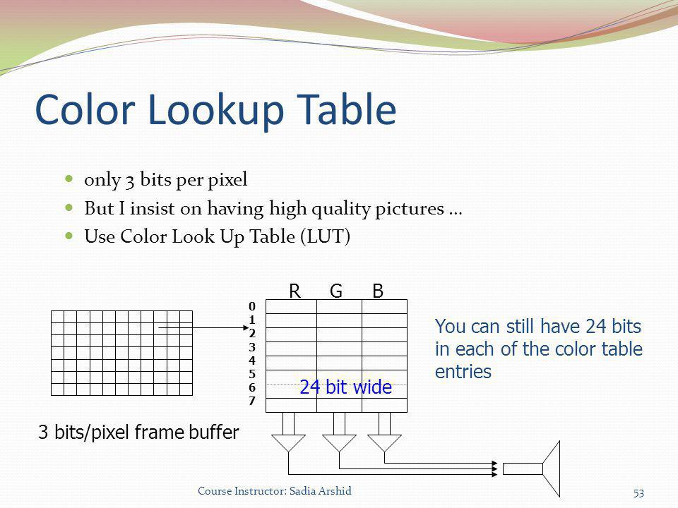 Color Lookup Table only 3 bits per pixel