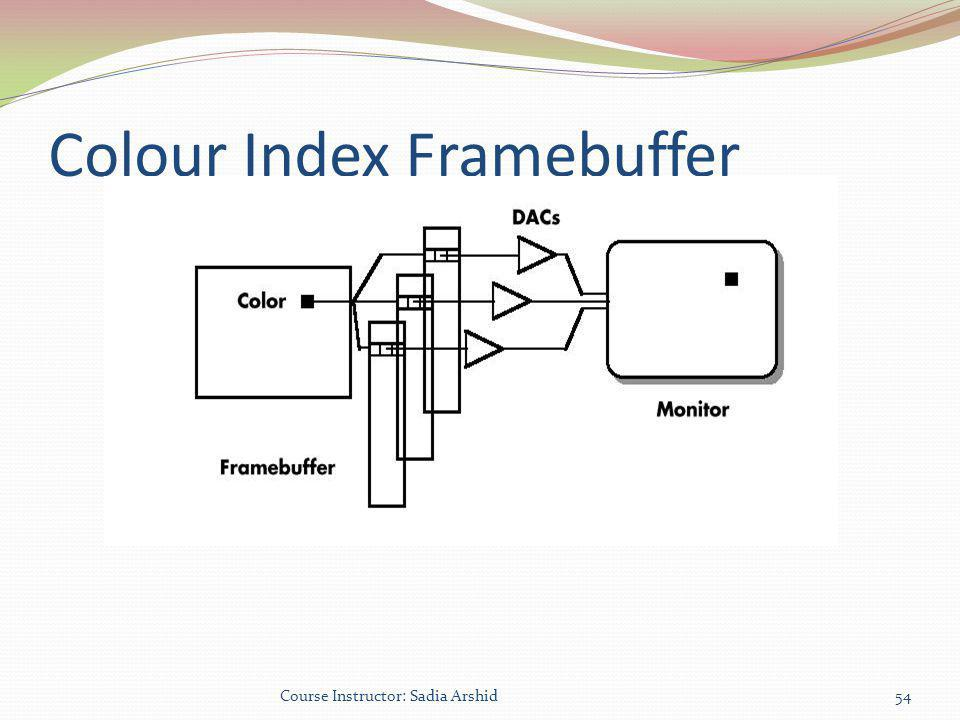 Colour Index Framebuffer