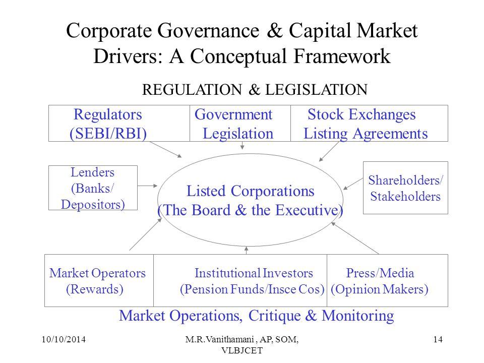 Corporate Governance & Capital Market Drivers: A Conceptual Framework