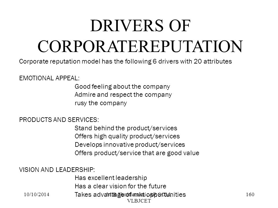 DRIVERS OF CORPORATEREPUTATION