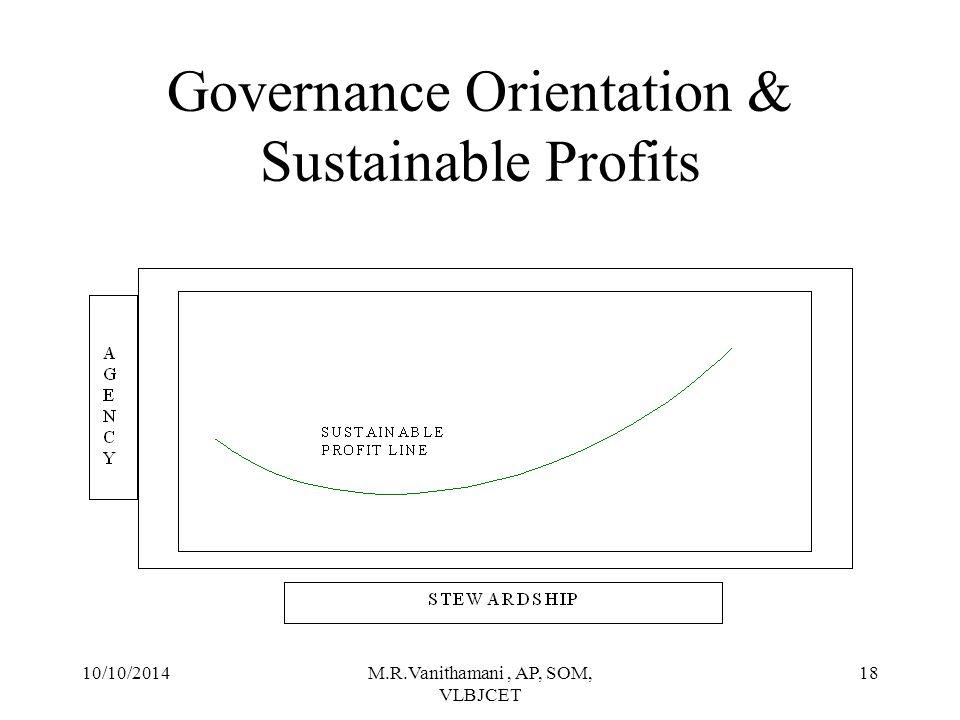 Governance Orientation & Sustainable Profits