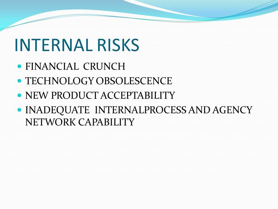 INTERNAL RISKS FINANCIAL CRUNCH TECHNOLOGY OBSOLESCENCE