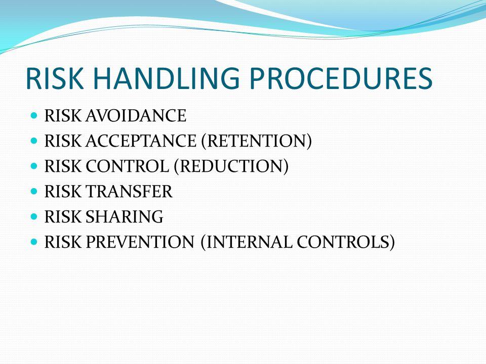 RISK HANDLING PROCEDURES