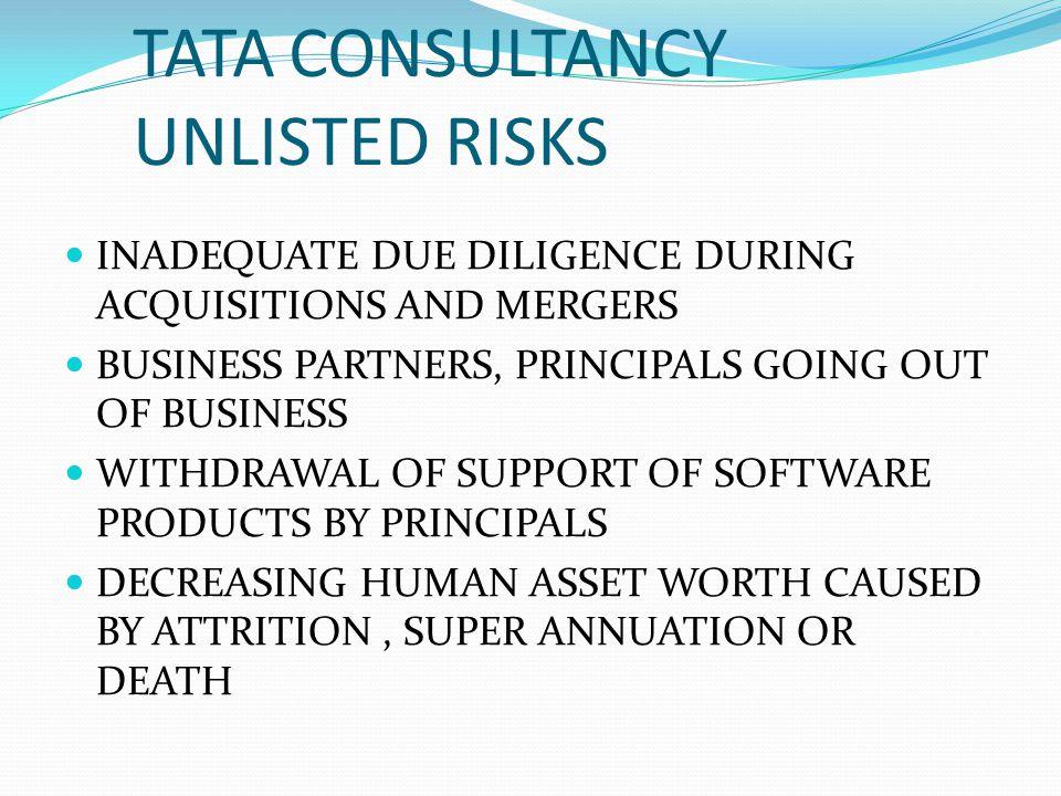 TATA CONSULTANCY UNLISTED RISKS
