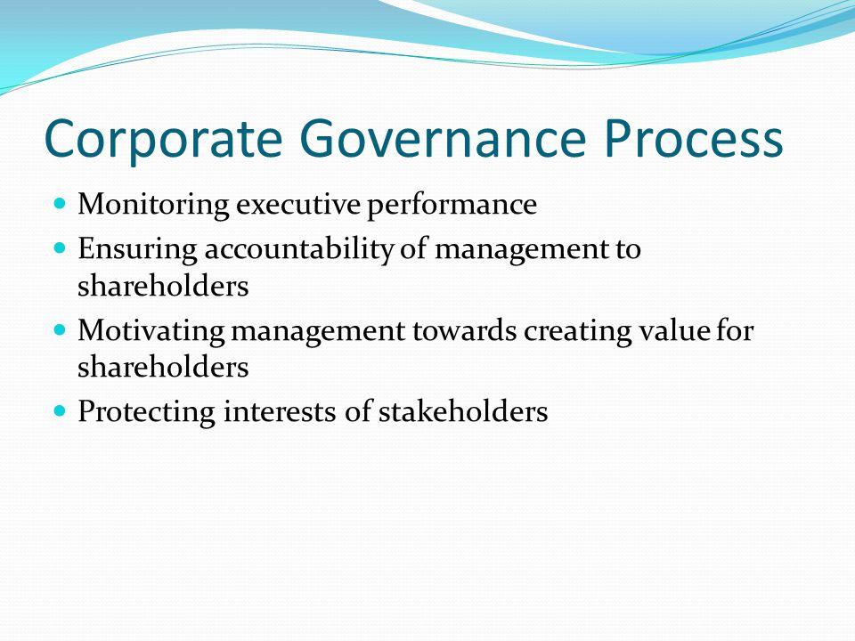 Corporate Governance Process