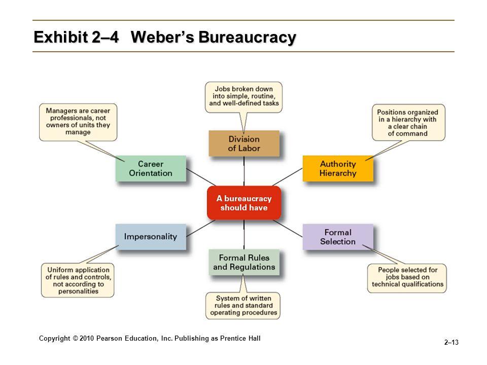 Exhibit 2–4 Weber's Bureaucracy