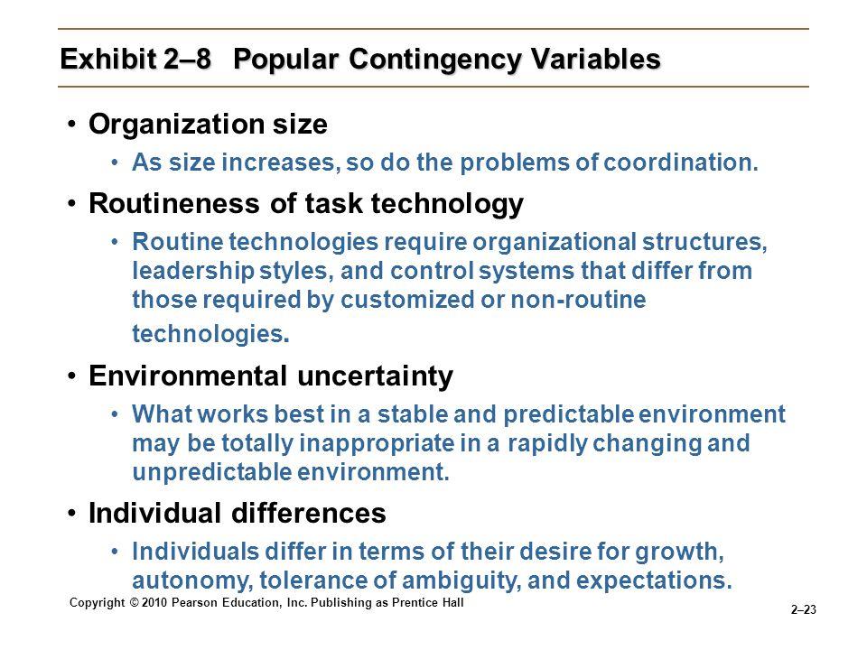 Exhibit 2–8 Popular Contingency Variables