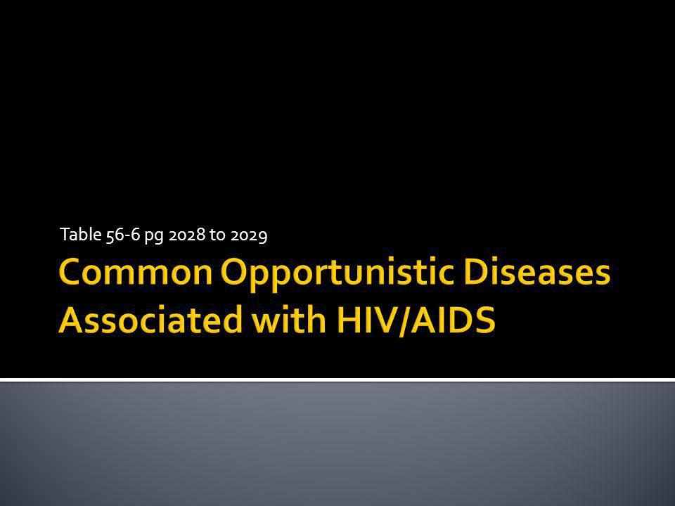 Common Opportunistic Diseases Associated with HIV/AIDS